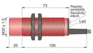 SC30P-RE25