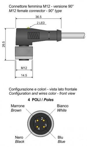 MOD.14/4 M12 PNP/LED LC2
