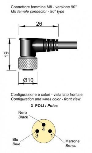 MOD.19 M8 LC5